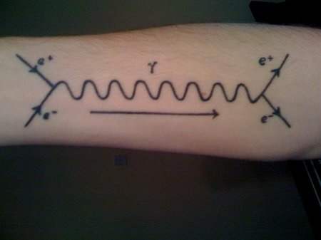 A very passionate follower of Feynman diagrams chose to have one tattoed on his arm.