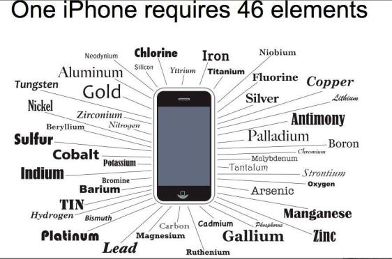 iPhone_Chem_Elements